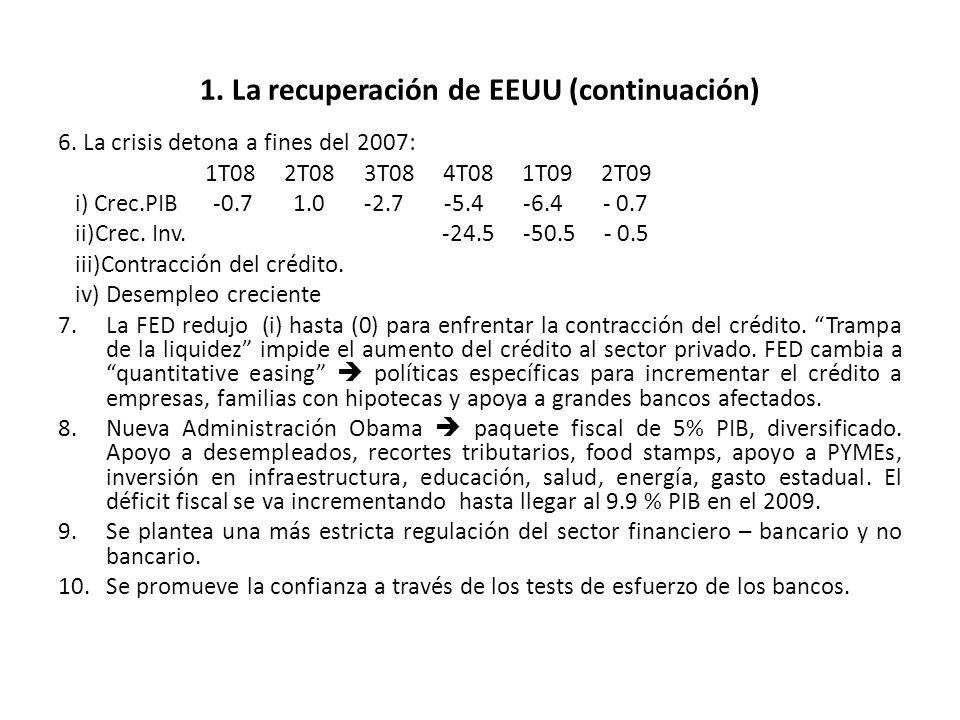 1. La recuperación de EEUU (continuación) 6. La crisis detona a fines del 2007: 1T08 2T08 3T08 4T08 1T09 2T09 i) Crec.PIB -0.7 1.0 -2.7 -5.4 -6.4 - 0.