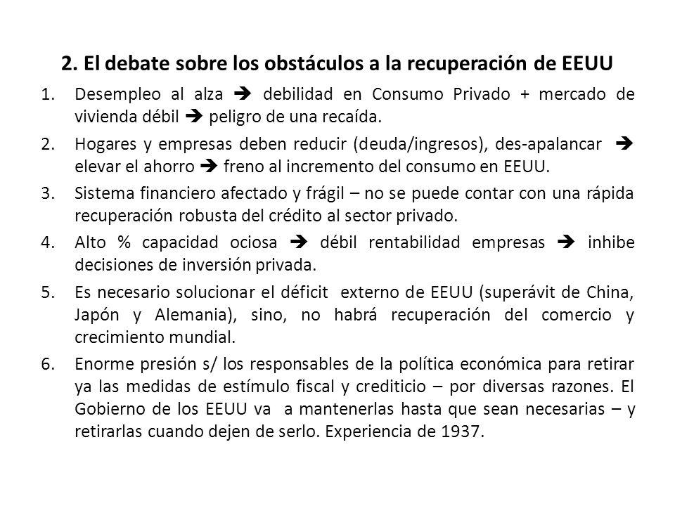 2.El debate sobre los obstáculos a la recuperación de EEUU 7.