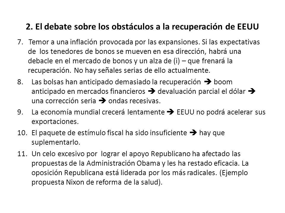 2. El debate sobre los obstáculos a la recuperación de EEUU 7. Temor a una inflación provocada por las expansiones. Si las expectativas de los tenedor