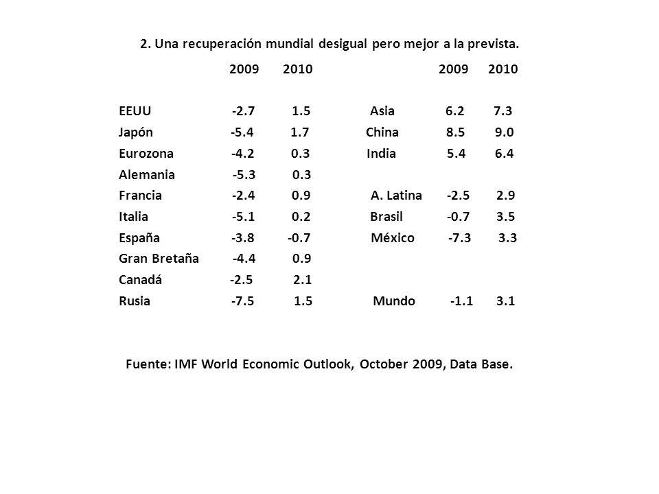 2. Una recuperación mundial desigual pero mejor a la prevista. 2009 2010 2009 2010 EEUU -2.7 1.5 Asia 6.2 7.3 Japón -5.4 1.7 China 8.5 9.0 Eurozona -4