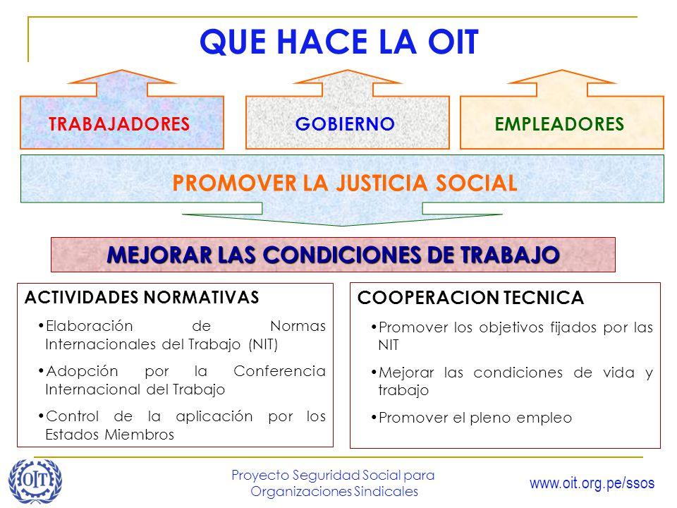 www.oit.org.pe/ssos Proyecto Seguridad Social para Organizaciones Sindicales QUE HACE LA OIT TRABAJADORESGOBIERNOEMPLEADORES PROMOVER LA JUSTICIA SOCI
