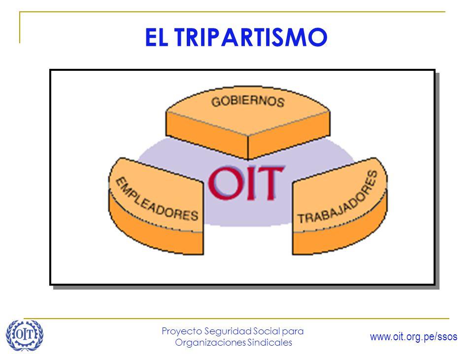 www.oit.org.pe/ssos Proyecto Seguridad Social para Organizaciones Sindicales EL TRIPARTISMO