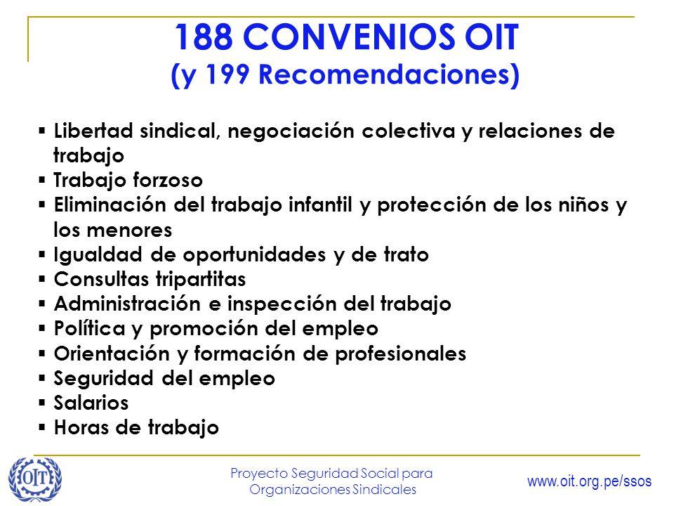 www.oit.org.pe/ssos Proyecto Seguridad Social para Organizaciones Sindicales 188 CONVENIOS OIT (y 199 Recomendaciones) Libertad sindical, negociación