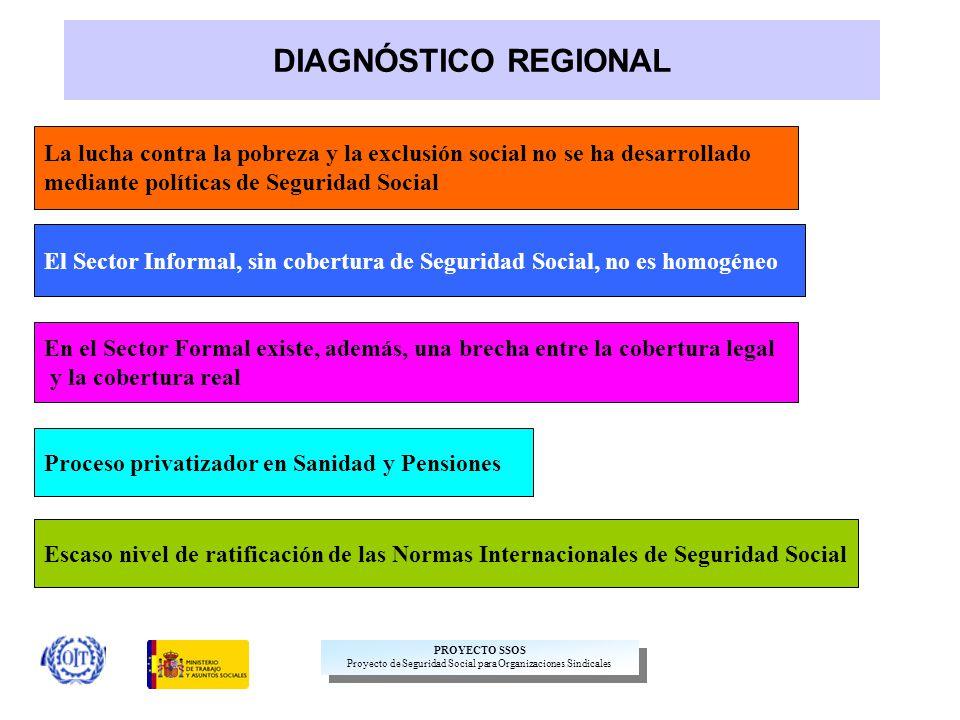 DIAGNÓSTICO REGIONAL La lucha contra la pobreza y la exclusión social no se ha desarrollado mediante políticas de Seguridad Social El Sector Informal,