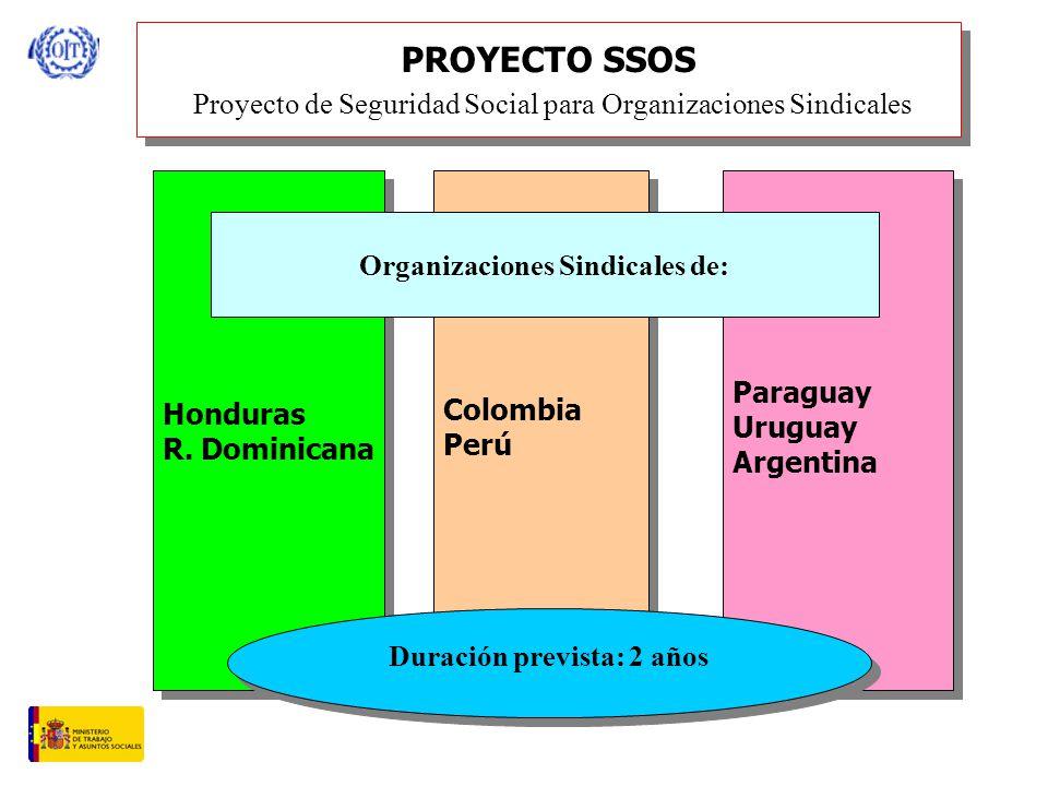 PROYECTO SSOS Proyecto de Seguridad Social para Organizaciones Sindicales Honduras R. Dominicana Honduras R. Dominicana Colombia Perú Colombia Perú Pa