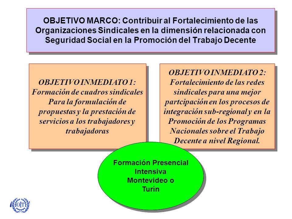OBJETIVO MARCO: Contribuir al Fortalecimiento de las Organizaciones Sindicales en la dimensión relacionada con Seguridad Social en la Promoción del Trabajo Decente ACTUALIZADAS OBJETIVO INMEDIATO 1: Formación de cuadros sindicales Para la formulación de propuestas y la prestación de servicios a los trabajadores y trabajadoras OBJETIVO INMEDIATO 2: Fortalecimiento de las redes sindicales para una mejor partcipación en los procesos de integración sub-regional y en la Promoción de los Programas Nacionales sobre el Trabajo Decente a nivel Regional.