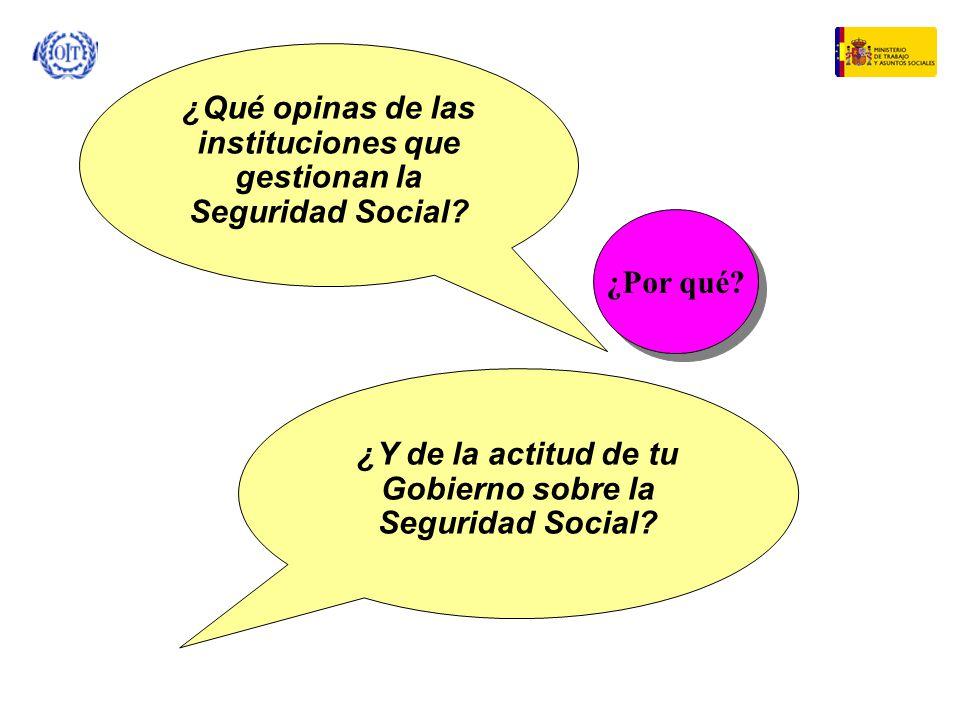 ¿Qué opinas de las instituciones que gestionan la Seguridad Social? ¿Y de la actitud de tu Gobierno sobre la Seguridad Social? ¿Por qué?