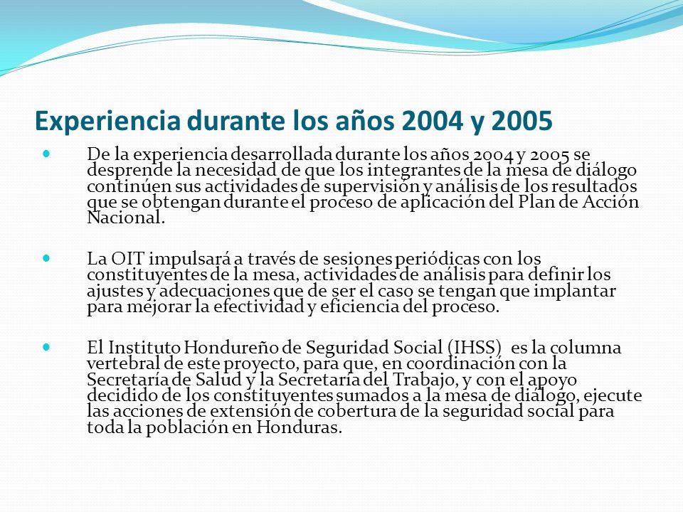 Experiencia durante los años 2004 y 2005 De la experiencia desarrollada durante los años 2004 y 2005 se desprende la necesidad de que los integrantes de la mesa de diálogo continúen sus actividades de supervisión y análisis de los resultados que se obtengan durante el proceso de aplicación del Plan de Acción Nacional.