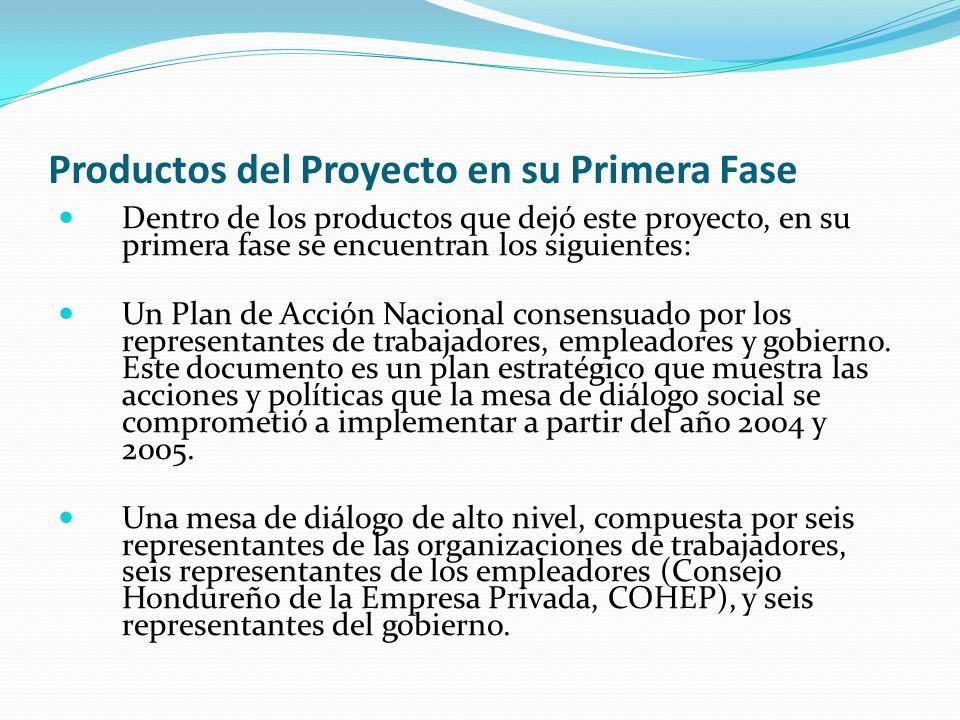Productos del Proyecto en su Primera Fase Dentro de los productos que dejó este proyecto, en su primera fase se encuentran los siguientes: Un Plan de Acción Nacional consensuado por los representantes de trabajadores, empleadores y gobierno.