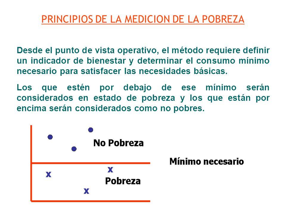 PRINCIPIOS DE LA MEDICION DE LA POBREZA Desde el punto de vista operativo, el método requiere definir un indicador de bienestar y determinar el consum