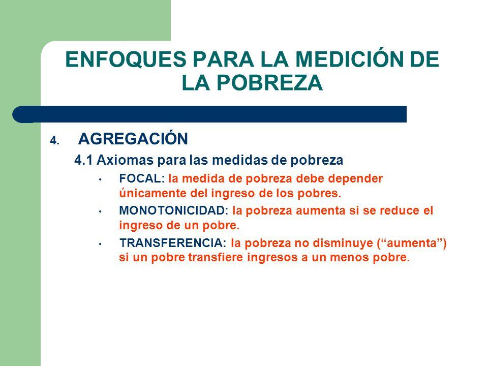 ENFOQUES PARA LA MEDICIÓN DE LA POBREZA 4. AGREGACIÓN 4.1 Axiomas para las medidas de pobreza FOCAL: la medida de pobreza debe depender únicamente del