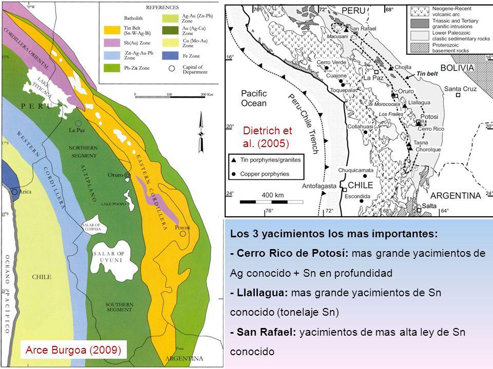 Dietrich et al. (2005) Arce Burgoa (2009) Los 3 yacimientos los mas importantes: - Cerro Rico de Potosí: mas grande yacimientos de Ag conocido + Sn en