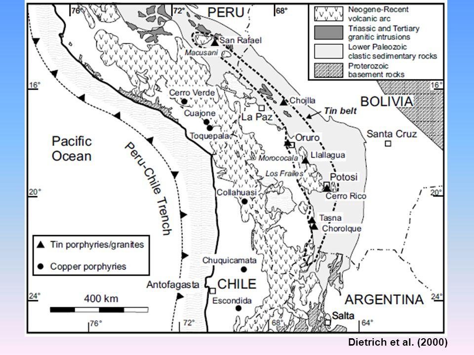 Dietrich et al. (2000)