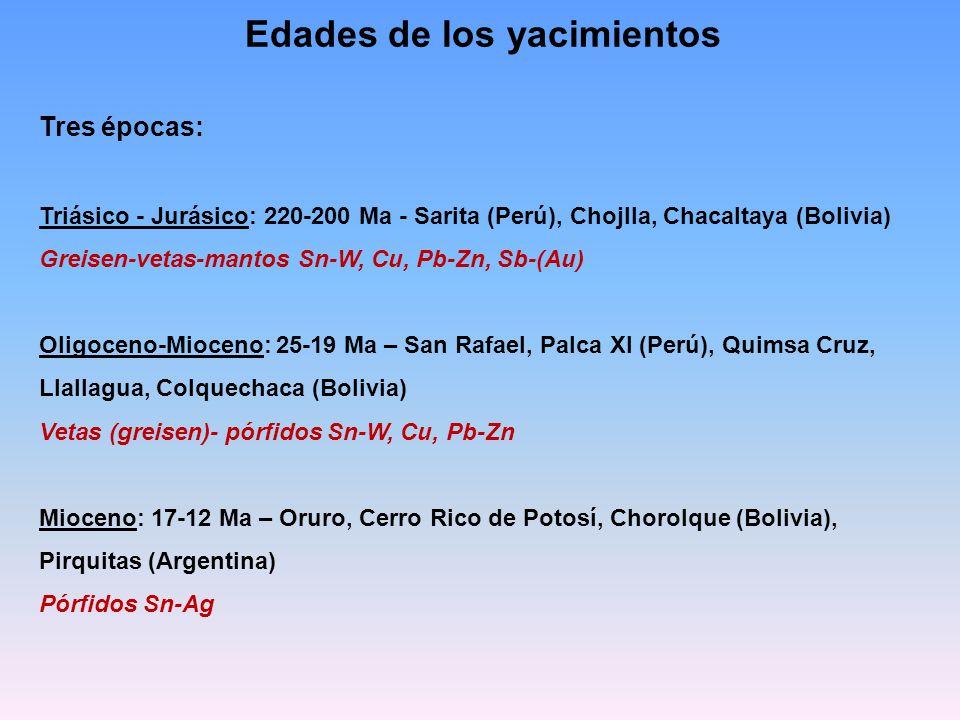Edades de los yacimientos Tres épocas: Triásico - Jurásico: 220-200 Ma - Sarita (Perú), Chojlla, Chacaltaya (Bolivia) Greisen-vetas-mantos Sn-W, Cu, P