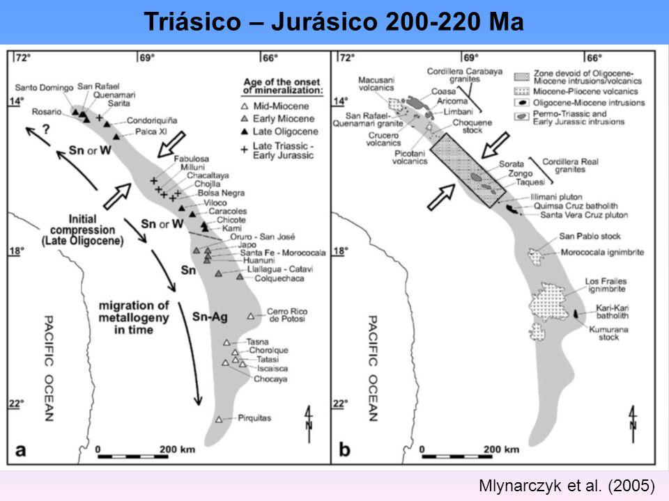 Triásico – Jurásico 200-220 Ma Mlynarczyk et al. (2005)