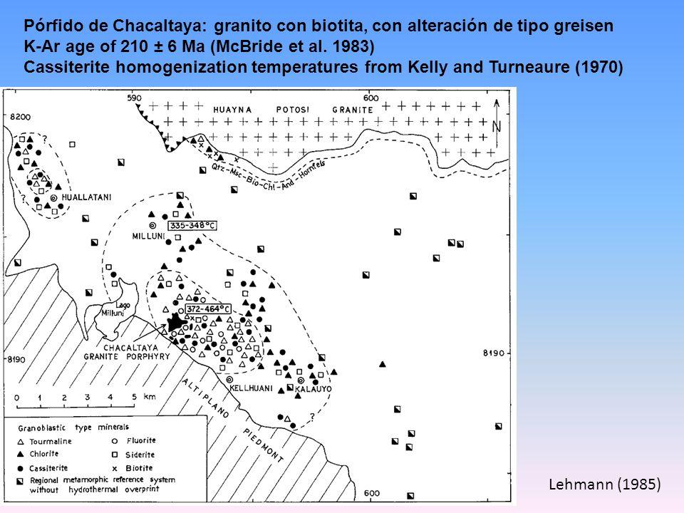 Pórfido de Chacaltaya: granito con biotita, con alteración de tipo greisen K-Ar age of 210 ± 6 Ma (McBride et al. 1983) Cassiterite homogenization tem