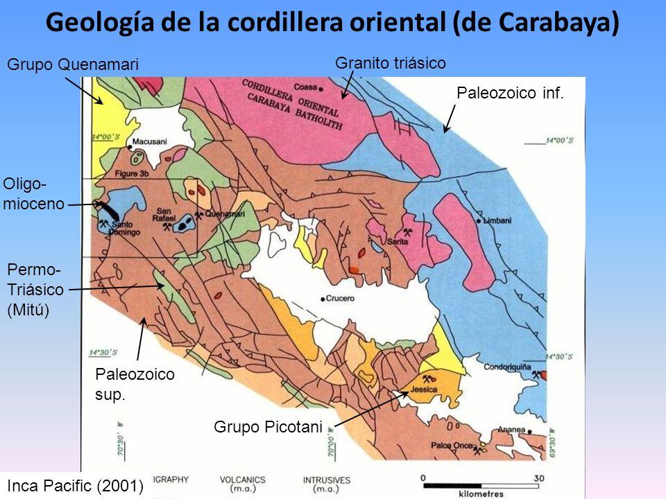 Geología de la cordillera oriental (de Carabaya) Inca Pacific (2001) Granito triásico Paleozoico inf. Paleozoico sup. Oligo- mioceno Grupo Quenamari G
