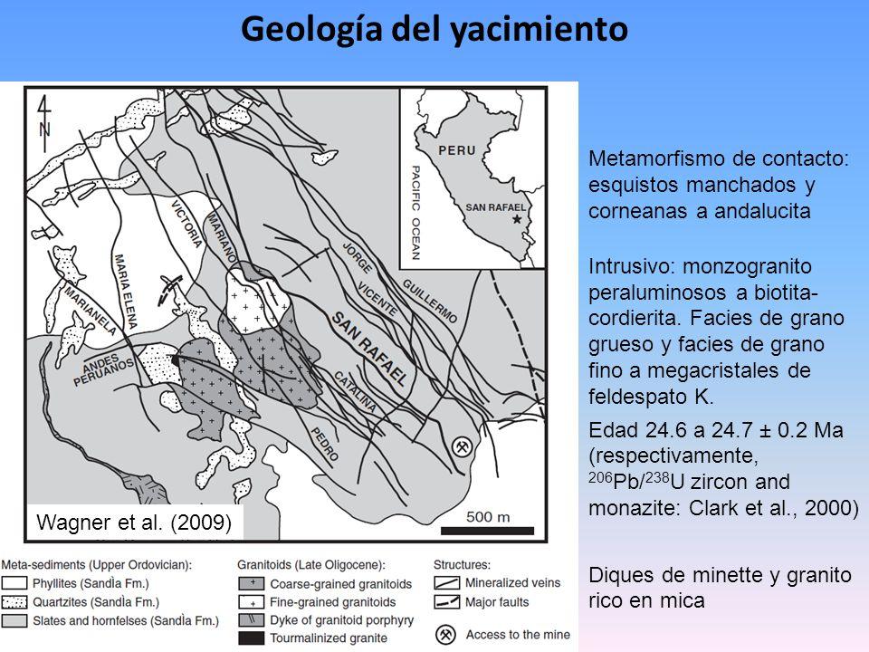 Wagner et al. (2009) Geología del yacimiento Metamorfismo de contacto: esquistos manchados y corneanas a andalucita Intrusivo: monzogranito peralumino