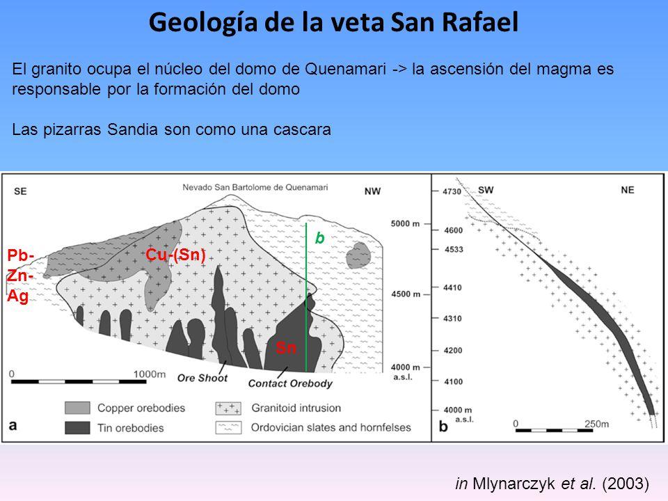 in Mlynarczyk et al. (2003) Sn Cu-(Sn) Pb- Zn- Ag Geología de la veta San Rafael El granito ocupa el núcleo del domo de Quenamari -> la ascensión del