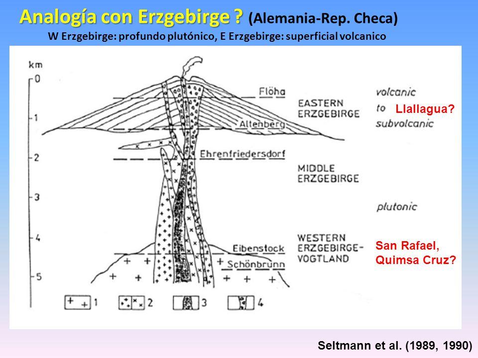 Seltmann et al. (1989, 1990) Analogía con Erzgebirge ? Analogía con Erzgebirge ? (Alemania-Rep. Checa) W Erzgebirge: profundo plutónico, E Erzgebirge: