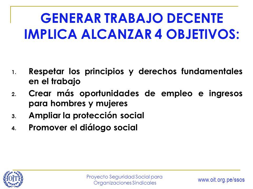 www.oit.org.pe/ssos Proyecto Seguridad Social para Organizaciones Sindicales GENERAR TRABAJO DECENTE IMPLICA ALCANZAR 4 OBJETIVOS: 1. Respetar los pri