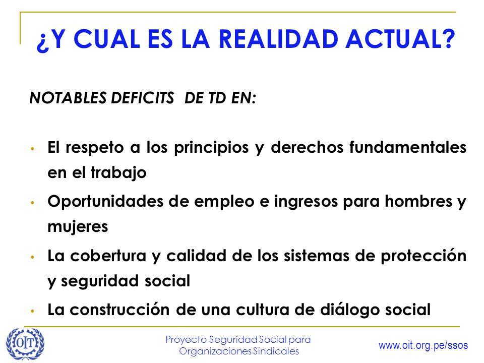 www.oit.org.pe/ssos Proyecto Seguridad Social para Organizaciones Sindicales ¿Y CUAL ES LA REALIDAD ACTUAL? NOTABLES DEFICITS DE TD EN: El respeto a l