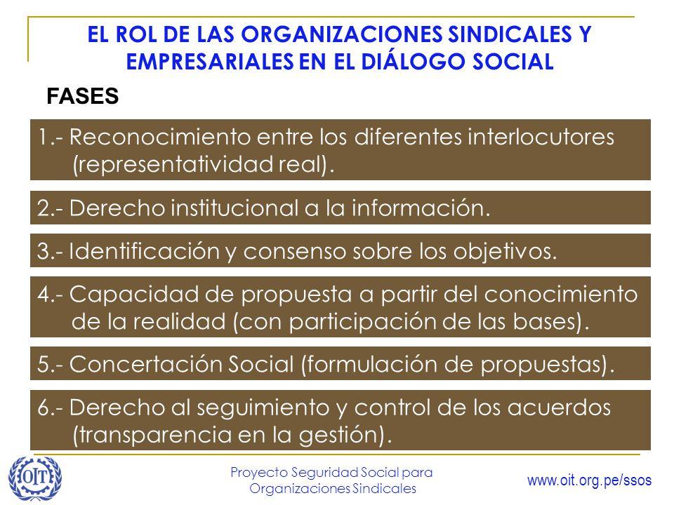 www.oit.org.pe/ssos Proyecto Seguridad Social para Organizaciones Sindicales EL ROL DE LAS ORGANIZACIONES SINDICALES Y EMPRESARIALES EN EL DIÁLOGO SOC