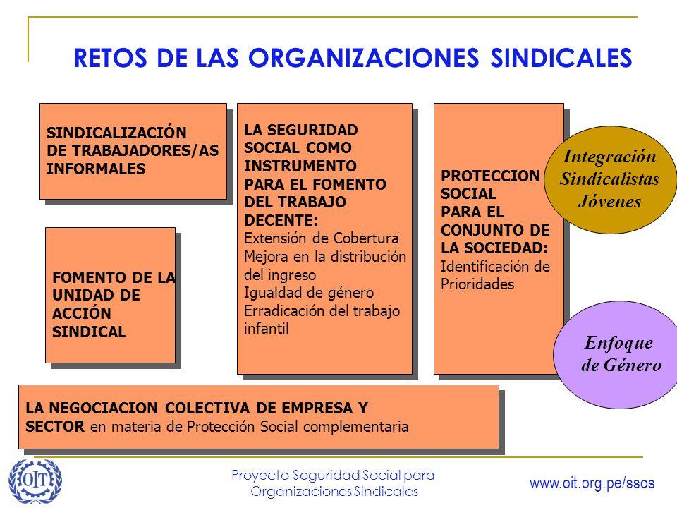 www.oit.org.pe/ssos Proyecto Seguridad Social para Organizaciones Sindicales RETOS DE LAS ORGANIZACIONES SINDICALES PROTECCION SOCIAL PARA EL CONJUNTO