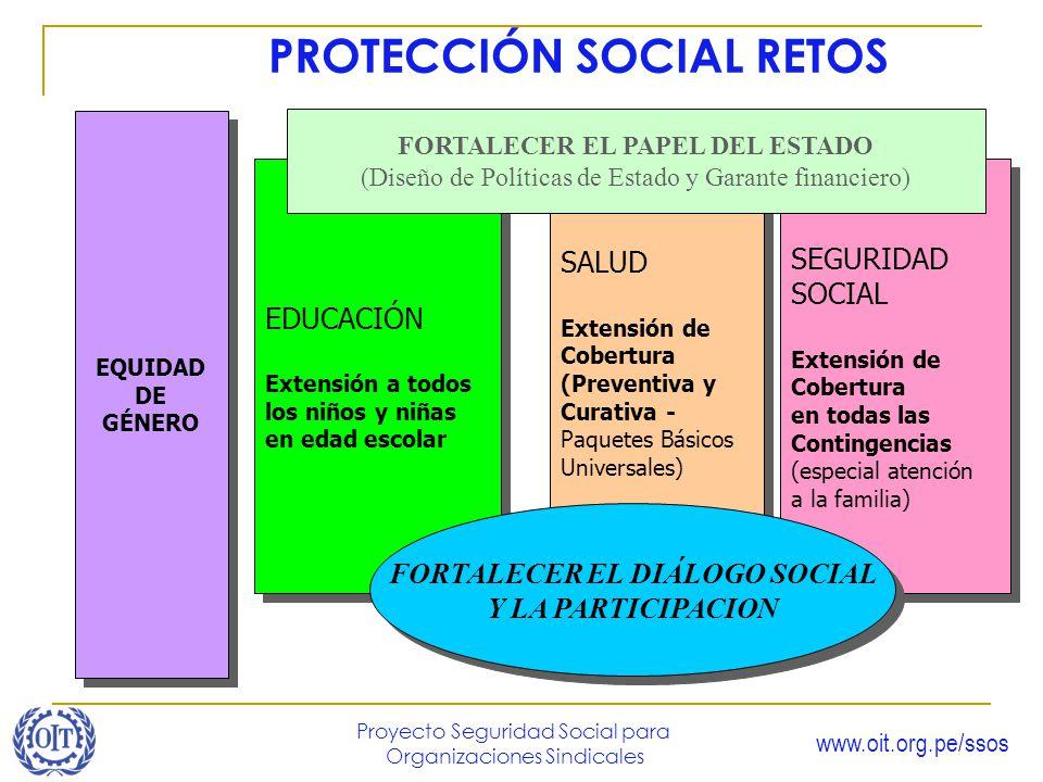 www.oit.org.pe/ssos Proyecto Seguridad Social para Organizaciones Sindicales PROTECCIÓN SOCIAL RETOS EDUCACIÓN Extensión a todos los niños y niñas en