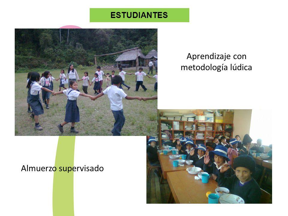 ESTUDIANTES Almuerzo supervisado Aprendizaje con metodología lúdica