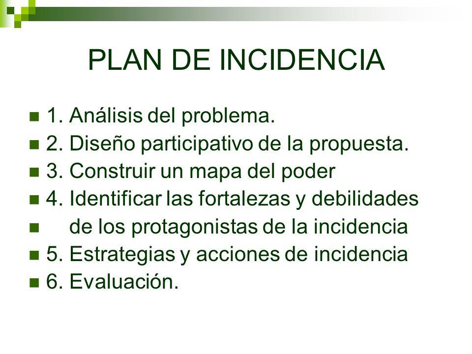 PLAN DE INCIDENCIA 1. Análisis del problema. 2. Diseño participativo de la propuesta. 3. Construir un mapa del poder 4. Identificar las fortalezas y d