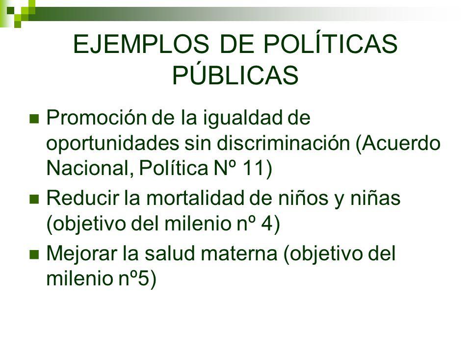 EJEMPLOS DE POLÍTICAS PÚBLICAS Promoción de la igualdad de oportunidades sin discriminación (Acuerdo Nacional, Política Nº 11) Reducir la mortalidad d