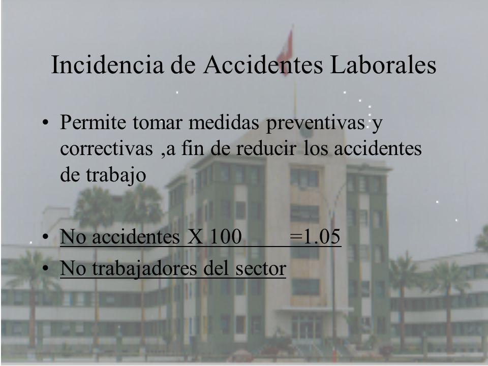 Incidencia de Accidentes Laborales Permite tomar medidas preventivas y correctivas,a fin de reducir los accidentes de trabajo No accidentes X 100 =1.0