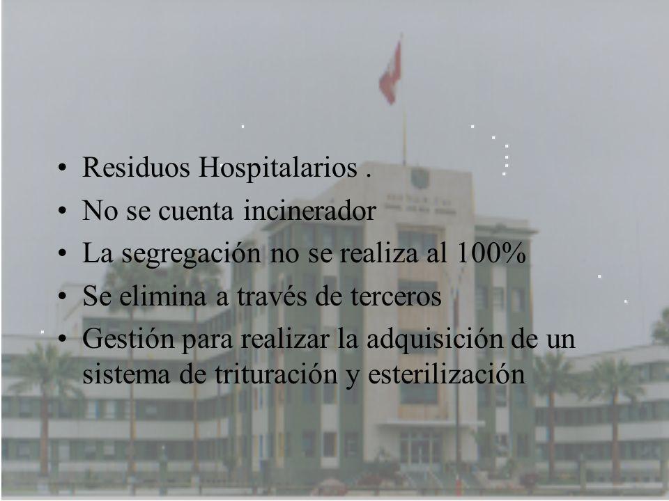 Residuos Hospitalarios. No se cuenta incinerador La segregación no se realiza al 100% Se elimina a través de terceros Gestión para realizar la adquisi