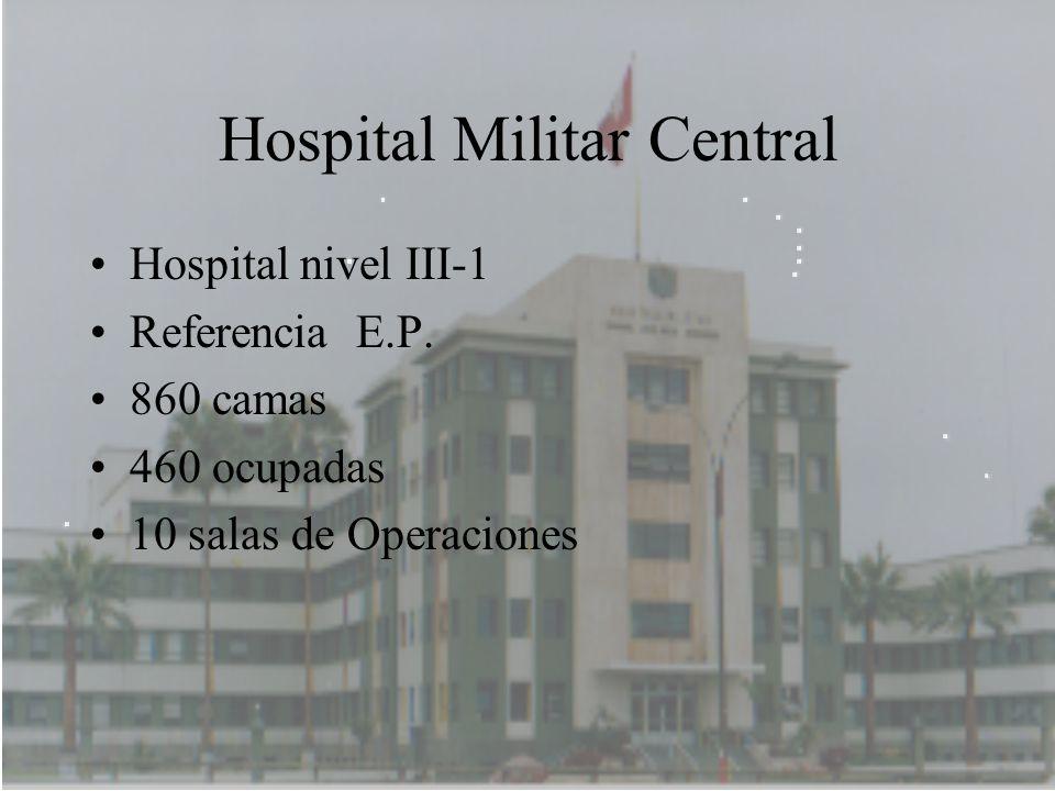 Hospital Militar Central Hospital nivel III-1 Referencia E.P. 860 camas 460 ocupadas 10 salas de Operaciones