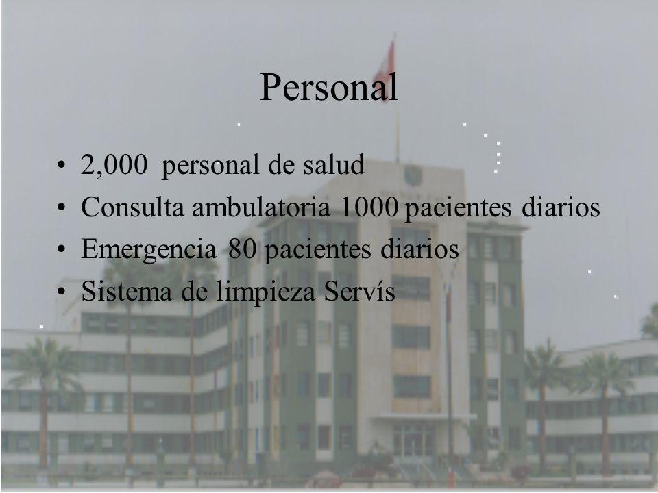 Residuos Hospitalarios.