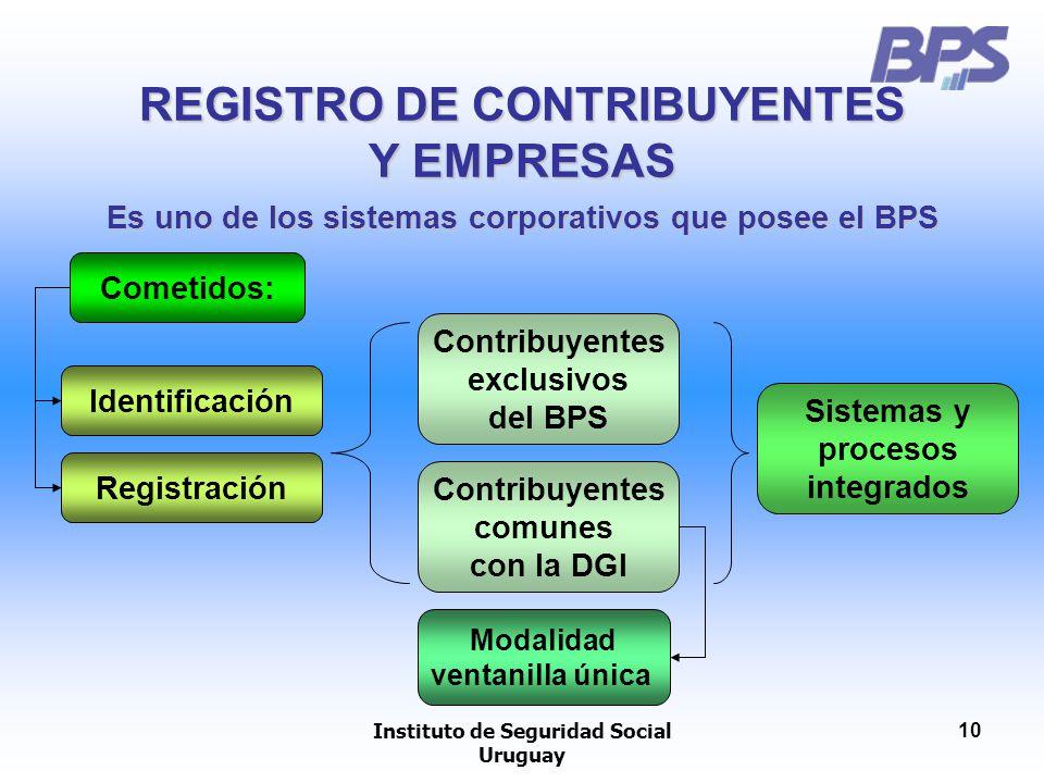 Instituto de Seguridad Social Uruguay 10 REGISTRO DE CONTRIBUYENTES Y EMPRESAS Es uno de los sistemas corporativos que posee el BPS Cometidos: Contrib