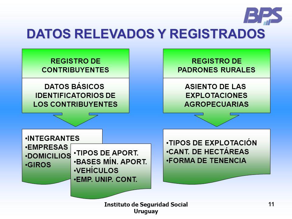 Instituto de Seguridad Social Uruguay 11 DATOS RELEVADOS Y REGISTRADOS REGISTRO DE CONTRIBUYENTES REGISTRO DE PADRONES RURALES DATOS BÁSICOS IDENTIFIC