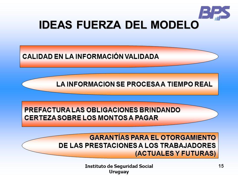 Instituto de Seguridad Social Uruguay 15 IDEAS FUERZA DEL MODELO CALIDAD EN LA INFORMACIÓN VALIDADA LA INFORMACION SE PROCESA A TIEMPO REAL PREFACTURA