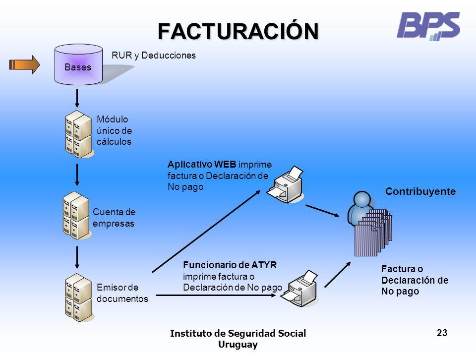 Instituto de Seguridad Social Uruguay 23 FACTURACIÓN Módulo único de cálculos Aplicativo WEB imprime factura o Declaración de No pago Bases RUR y Dedu