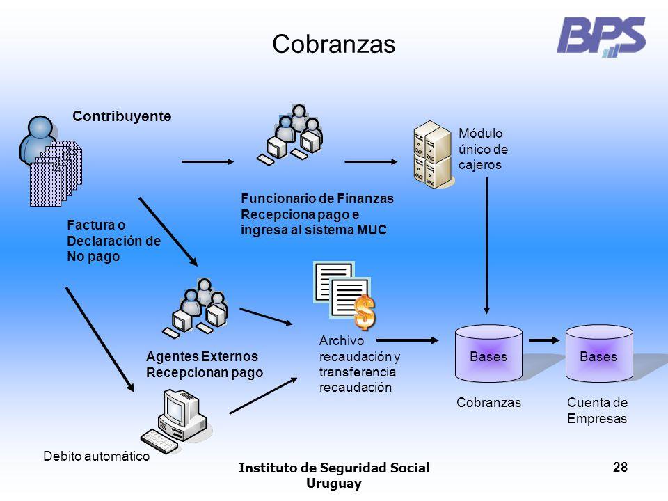 Instituto de Seguridad Social Uruguay 28 Cobranzas Módulo único de cajeros Bases Cobranzas Factura o Declaración de No pago Contribuyente Agentes Exte