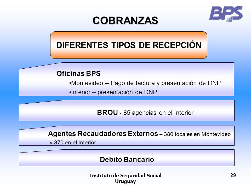 Instituto de Seguridad Social Uruguay 29 COBRANZAS DIFERENTES TIPOS DE RECEPCIÓN Oficinas BPS Montevideo – Pago de factura y presentación de DNP Inter