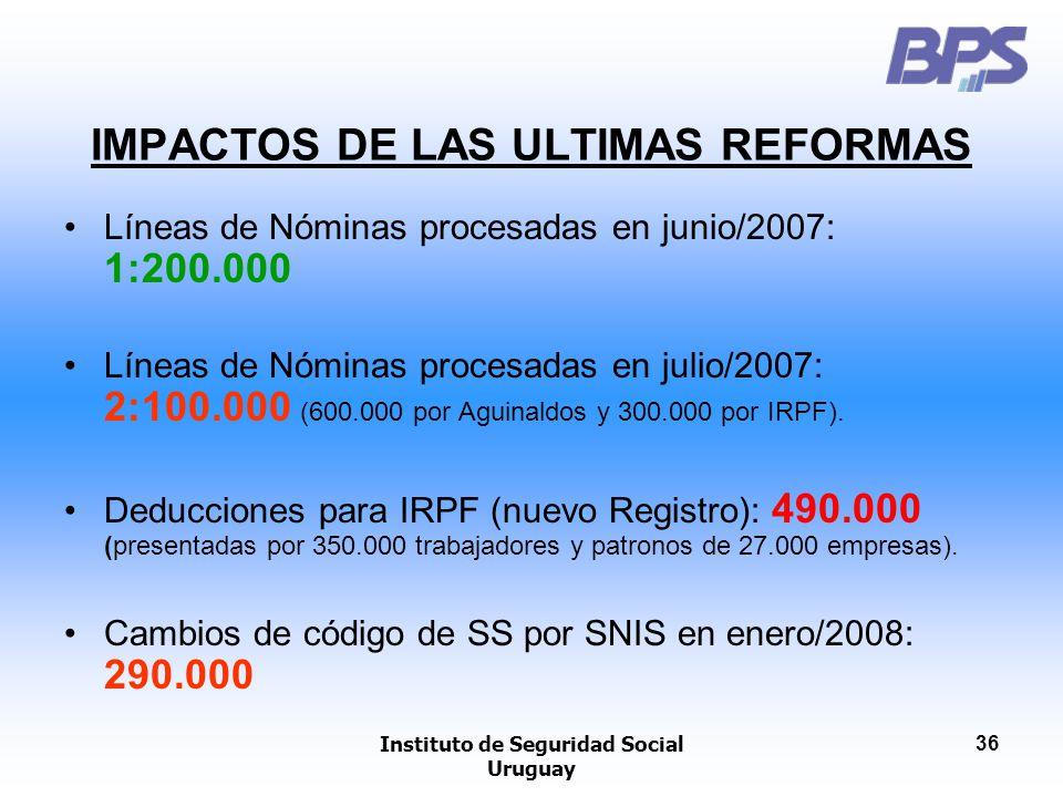 Instituto de Seguridad Social Uruguay 36 IMPACTOS DE LAS ULTIMAS REFORMAS Líneas de Nóminas procesadas en junio/2007: 1:200.000 Líneas de Nóminas proc