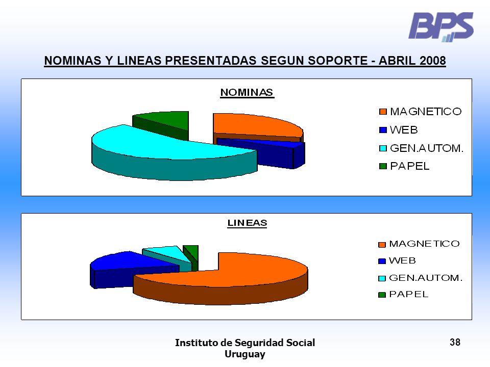 Instituto de Seguridad Social Uruguay 38 NOMINAS Y LINEAS PRESENTADAS SEGUN SOPORTE - ABRIL 2008
