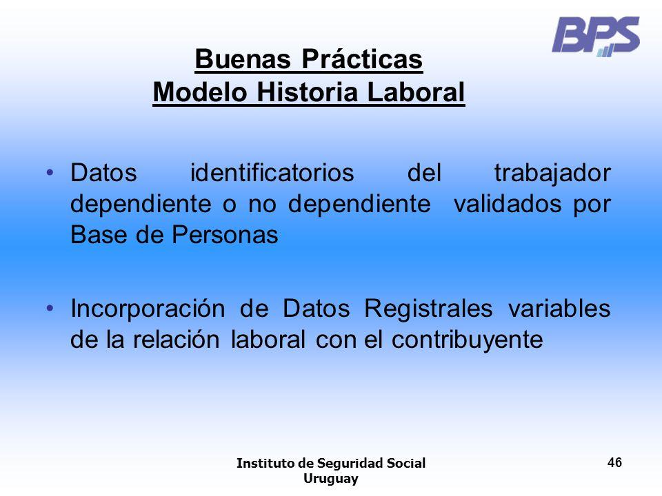 Instituto de Seguridad Social Uruguay 46 Buenas Prácticas Modelo Historia Laboral Datos identificatorios del trabajador dependiente o no dependiente v