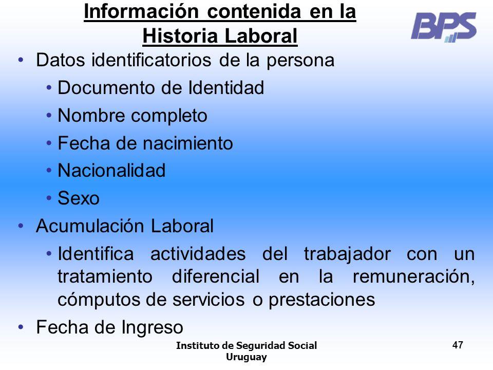 Instituto de Seguridad Social Uruguay 47 Información contenida en la Historia Laboral Datos identificatorios de la persona Documento de Identidad Nomb