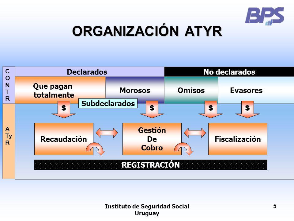 Instituto de Seguridad Social Uruguay 5 Declarados ORGANIZACIÓN ATYR A Ty R Que pagan totalmente MorososEvasores CONTRCONTR No declarados Subdeclarado