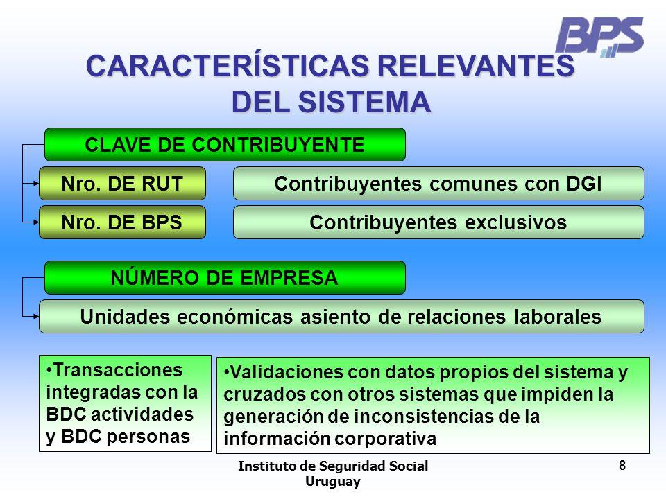 Instituto de Seguridad Social Uruguay 8 CARACTERÍSTICAS RELEVANTES DEL SISTEMA CLAVE DE CONTRIBUYENTE Nro. DE RUT Nro. DE BPS Contribuyentes comunes c