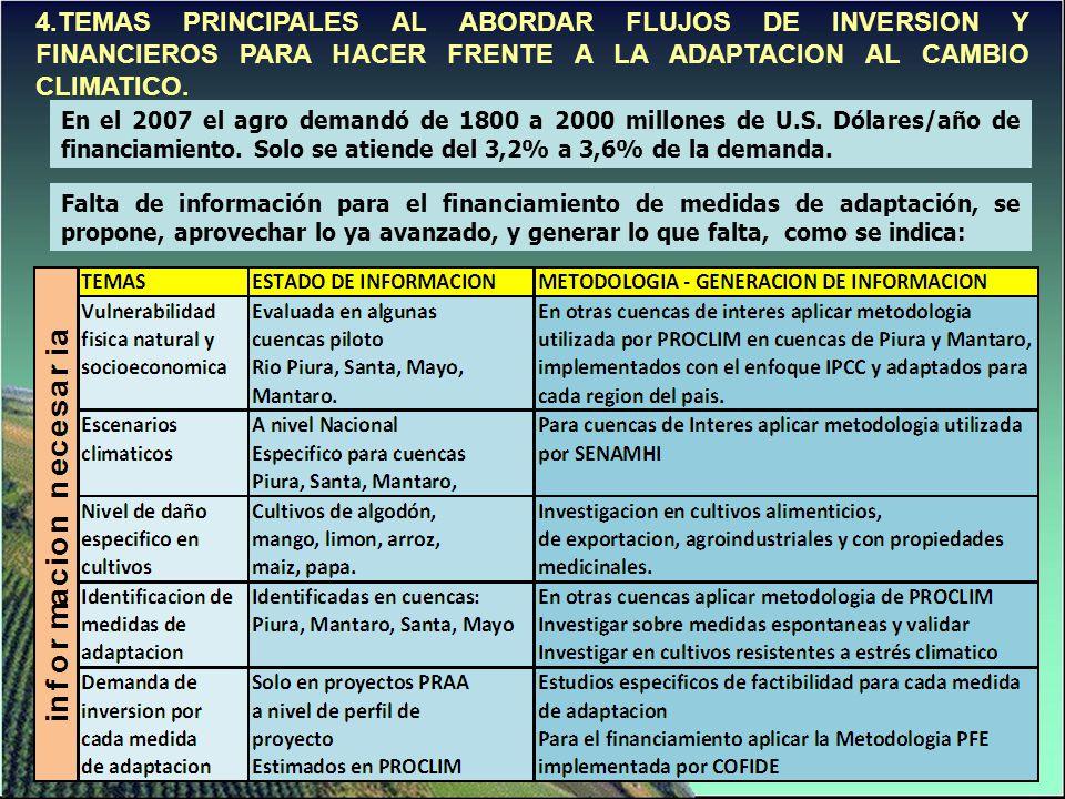 PROCLIM COSTO DE MEDIDAS DE ADAPTACION.Área de Interés Costo Medidas de Adaptación.