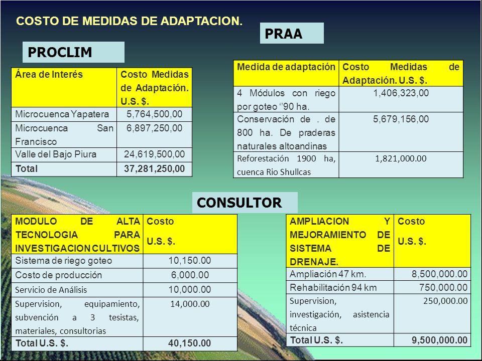 PROCLIM COSTO DE MEDIDAS DE ADAPTACION. Área de Interés Costo Medidas de Adaptación. U.S. $. Microcuenca Yapatera5,764,500,00 Microcuenca San Francisc